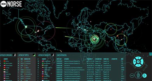 サイバー攻撃の図